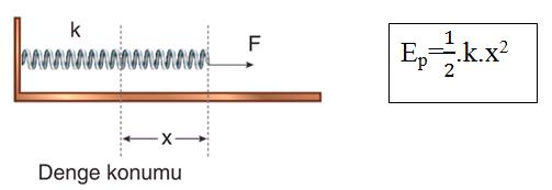 Enerji   Matematik Günlüğü